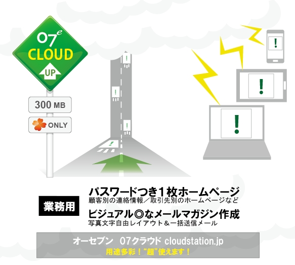 cloudstation